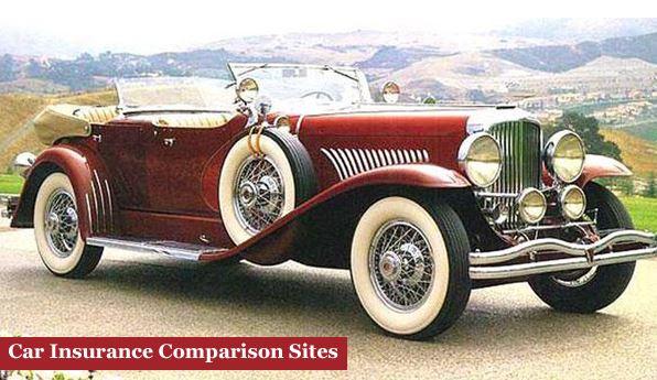 Car Insurance Comparison Sites