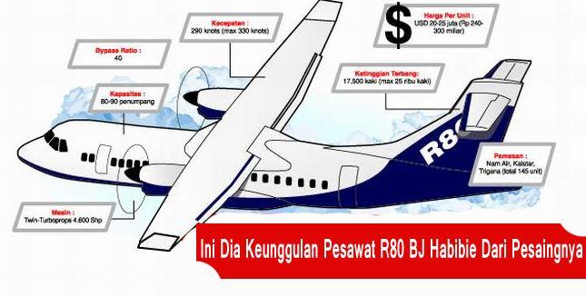 Kelebihan Pesawat R80 Rancangan Bj Habibie