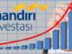 Produk Investasi Bank Mandiri