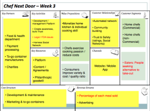 case 6 netflixs business model and