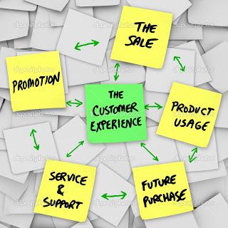 Strategi Pemasaran Bisnis