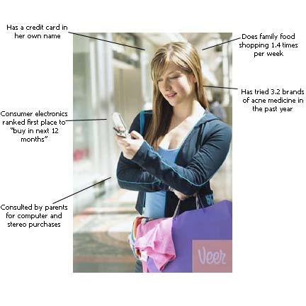 Pengertian Sistem Informasi Pemasaran