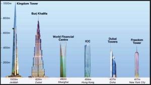 Menara Burj Kalifa Dubai