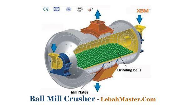 Mesin Penggiling Ball Mill Crusher