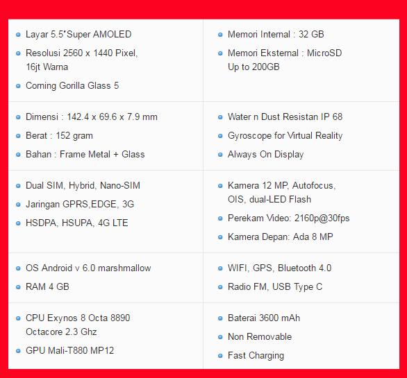 Spesifikasi Samsung Galaxy S7 Edge dan Harga
