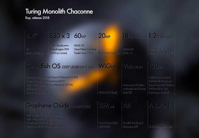 Turing Monolith Chaconne Spesifikasi