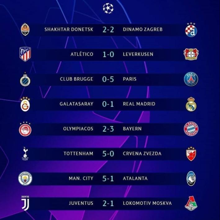 Hasil Liga Champions Tadi Malam