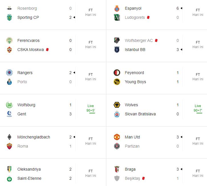 Hasil Liga Eropa Dini Hari Tadi 8 November