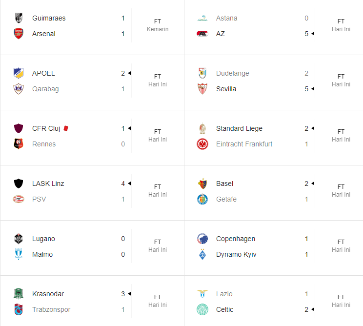 Hasil Liga Eropa Tadi Malam 8 November